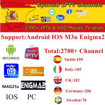 Best Europe IPTV subscription Smart IPTV box SKY Bein Sports Canal