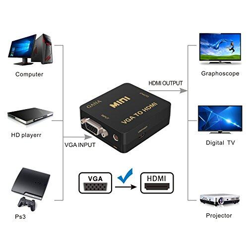 1080P VGA to HDMI Converter with 3.5mm Audio Port for PC Laptop Display Computer