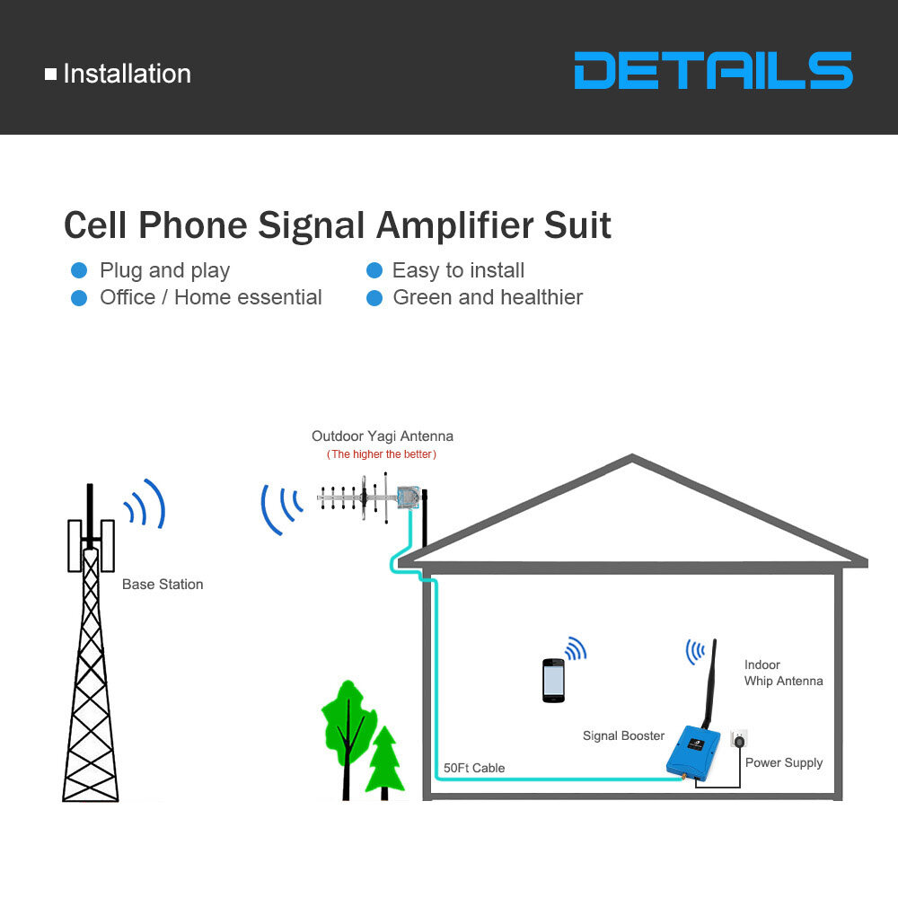 800mhz Cell Phone Signal Booster Phonetone Amplifier Wiring As Well Antenna Circuit Diagram Before Orderingwrong Frequency And Only 1 Bar Or 0 Outside May Make Not Working Please Check Related Sites Call Network