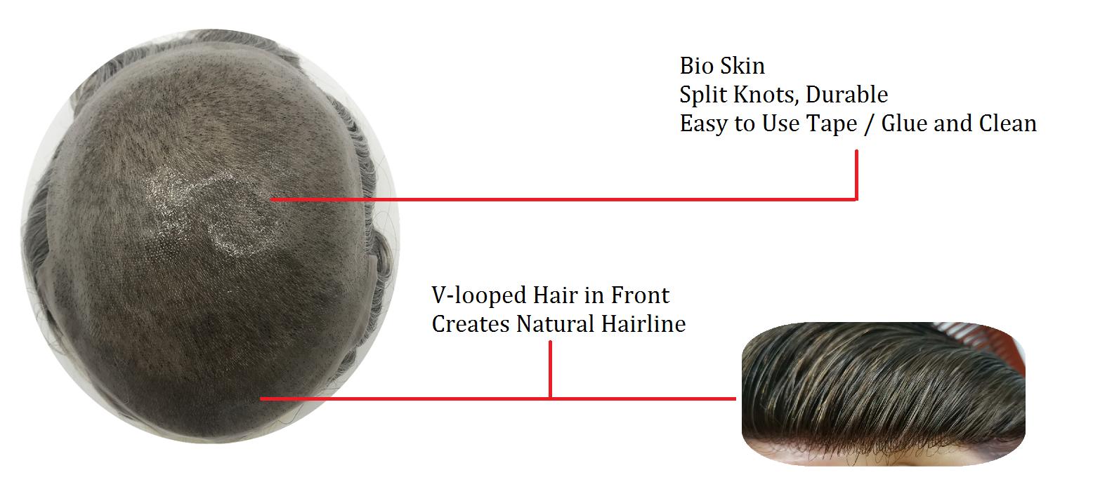 Bio Skin Eco Pack
