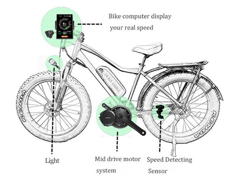 Bafang BBS mid drive motor system need to learn before order