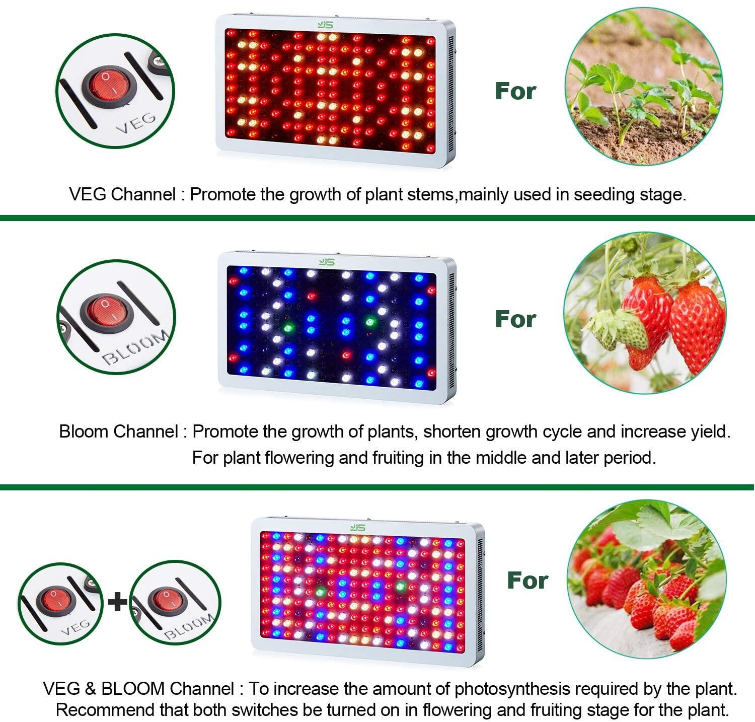 JS LED Grow Light, 300W Chips Grow Plant Lamp with Red Blue UV IR Light for Indoor Grow Box Greenhouse Plant Vegetable Flower Growth JS LED Grow Light, LED Plant Grow Light at smart-join.com LED Grow Light
