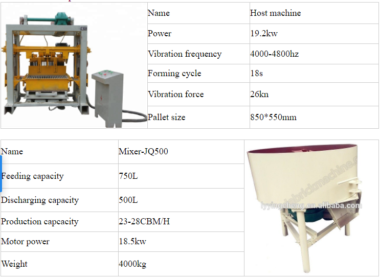 Cheap Manual Cement Brick Making Machine Hollow Block Molding Machine in Saudi Arabia