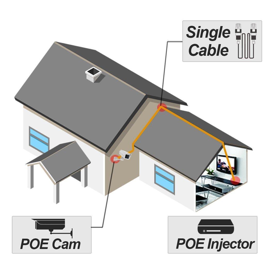 colorful ip camera rj45 wiring diagram gift