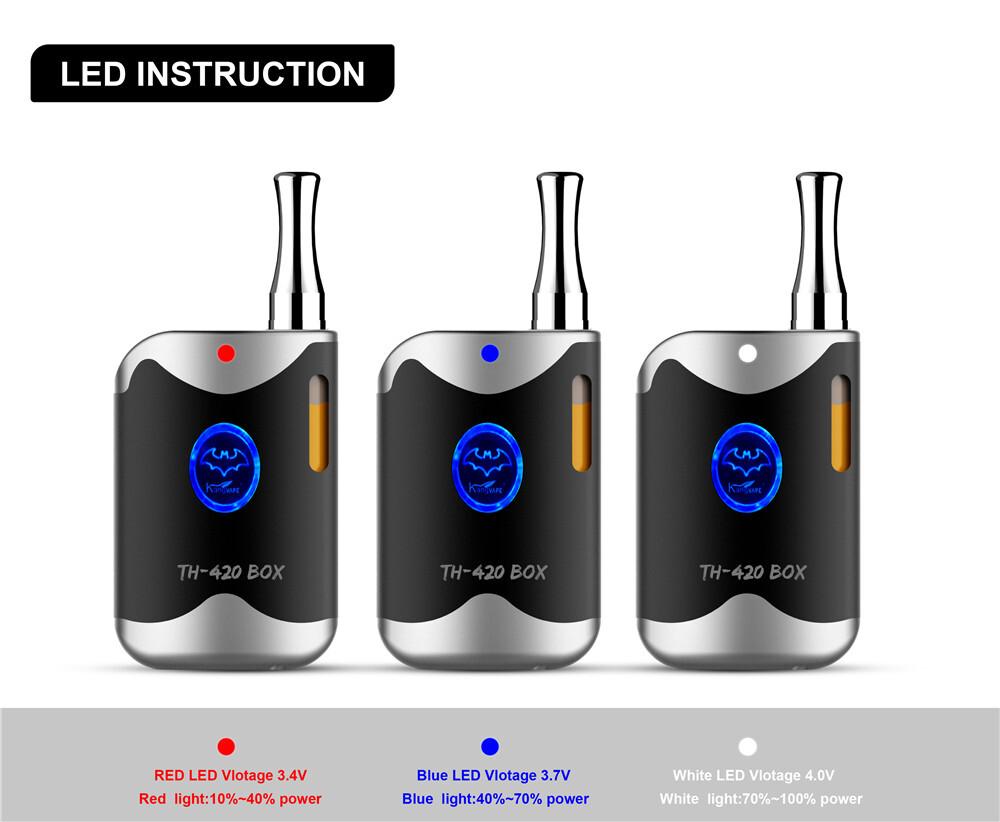 Authentic Kangvape TH-420 Box CBD THC Vape Kit
