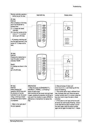 Samsung AQ12A2ME