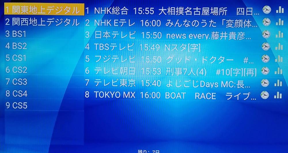 Japan IPTV