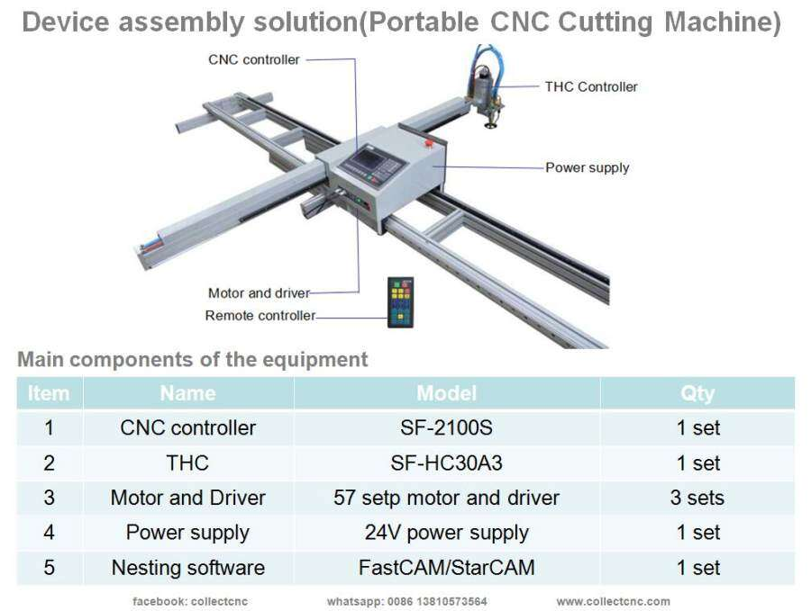 A perfect solution for install a Portable CNC cutting machine