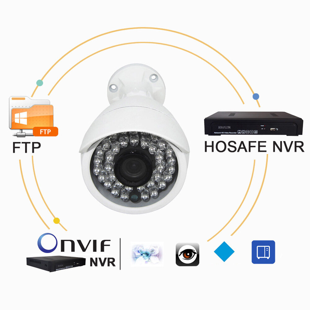 HOSAFE H2MB6PA POE IP Camera Outdoor 1080P with Audio , Home Security  Surveillance Camera