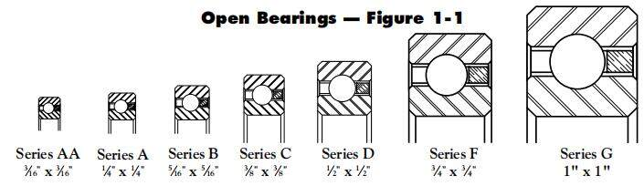 KD140CP0-KD140XPO/KD140ARO wholesale turntable bearings suppliers