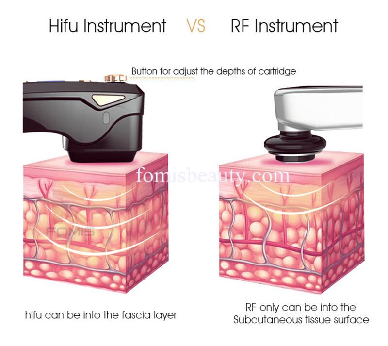 Professional Anti Aging/skin lifting Salon & home use Mini HIFU skin care machine