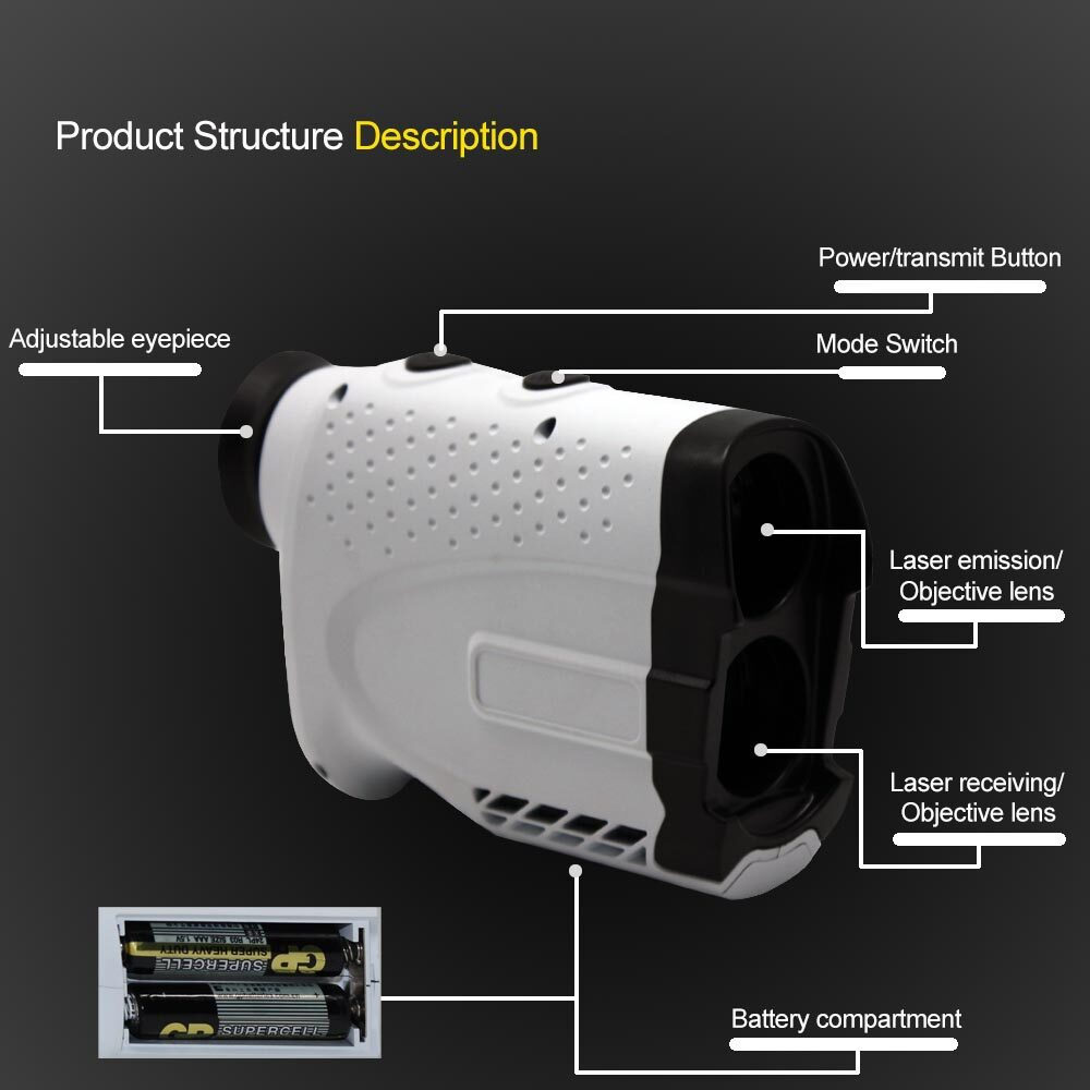 the discription of SLG11 golf rangefinders.jpg