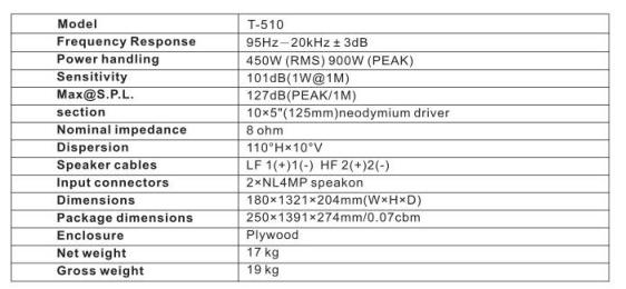 T-510  10*5'' column speaker T-510  10*5'' column speaker