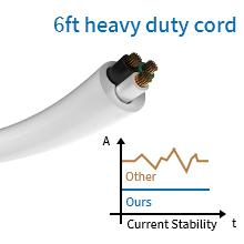power strip heavy duty