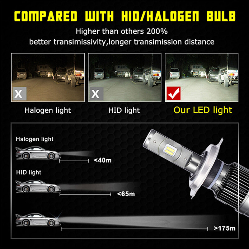 R6 35W 3800LM CSP LED Car Led Headlights Bulbs H1 H3 H4 H7 H11/H8/H9 9005 9006 6000K Auto Headlamp White