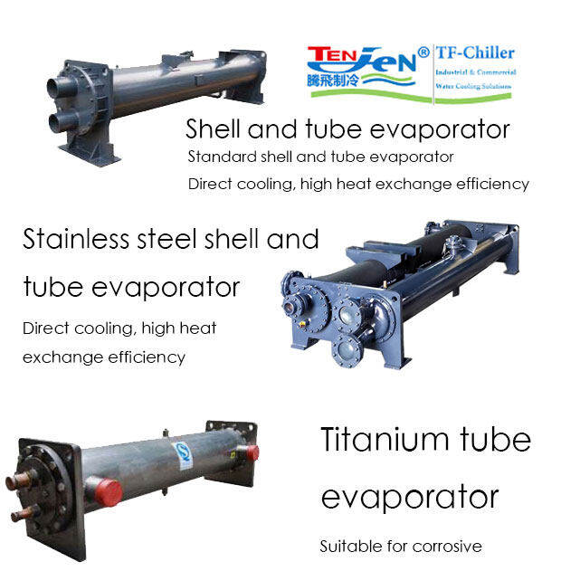 Application of chillers in various industries